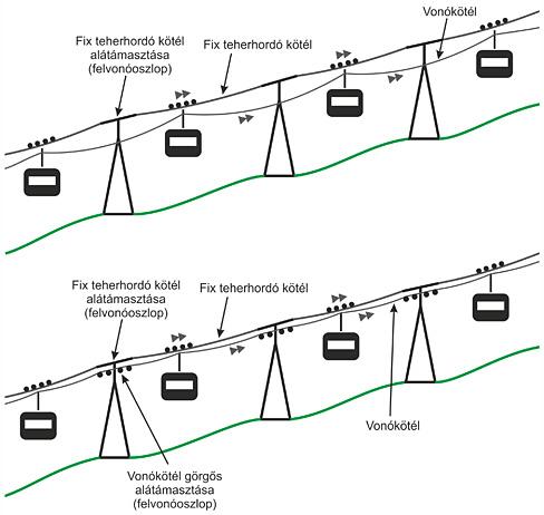 2k-gondola-elv.jpg