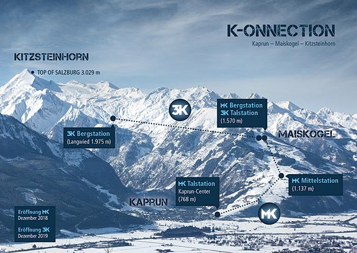 k-onnection.jpg