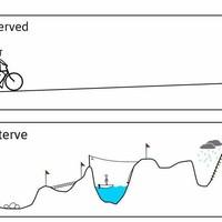 Isten terve vs. az én tervem
