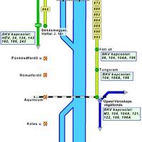 Buszok mennek majd a Megyeri hídon