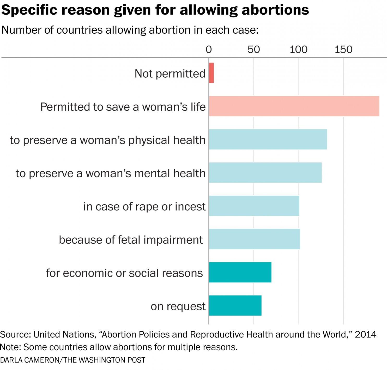abortion3.jpg
