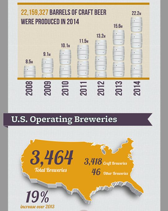 beer-craft-usa.jpg