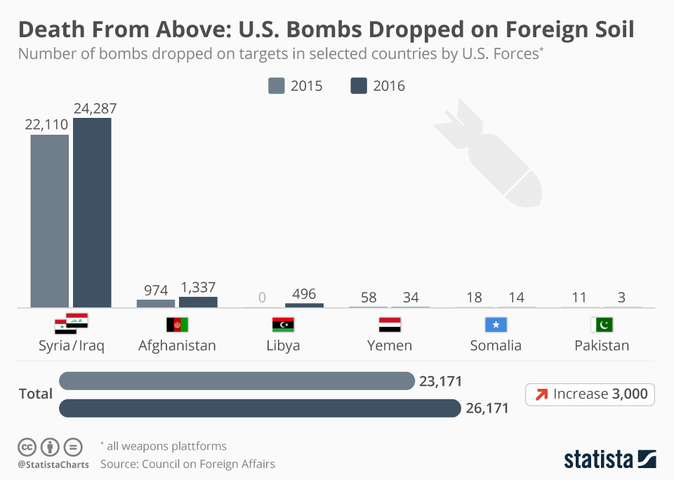 bombs_dropped_on_foreign_soil_n.jpg