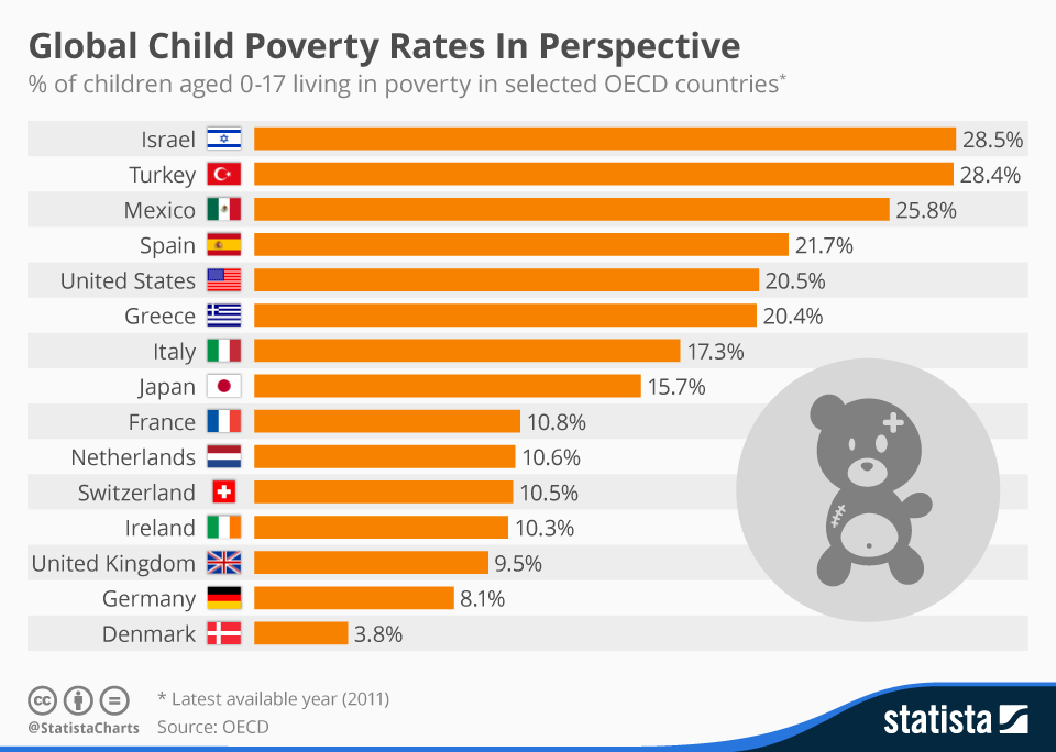 child-poverty.jpg