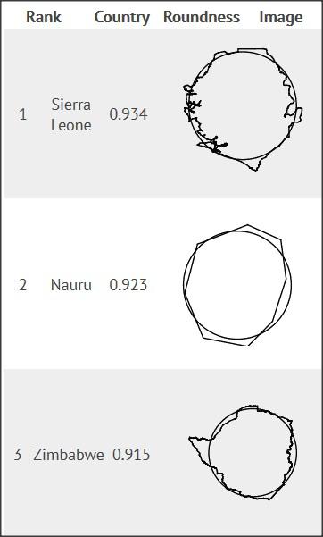 circle-orszag.jpg