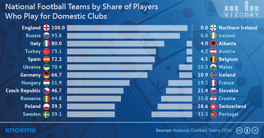 composition_of_national_teams.jpg