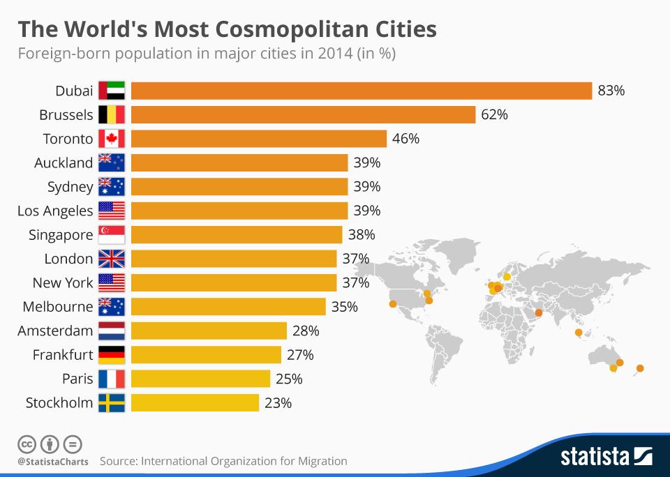 cosmopolitan_cities.jpg