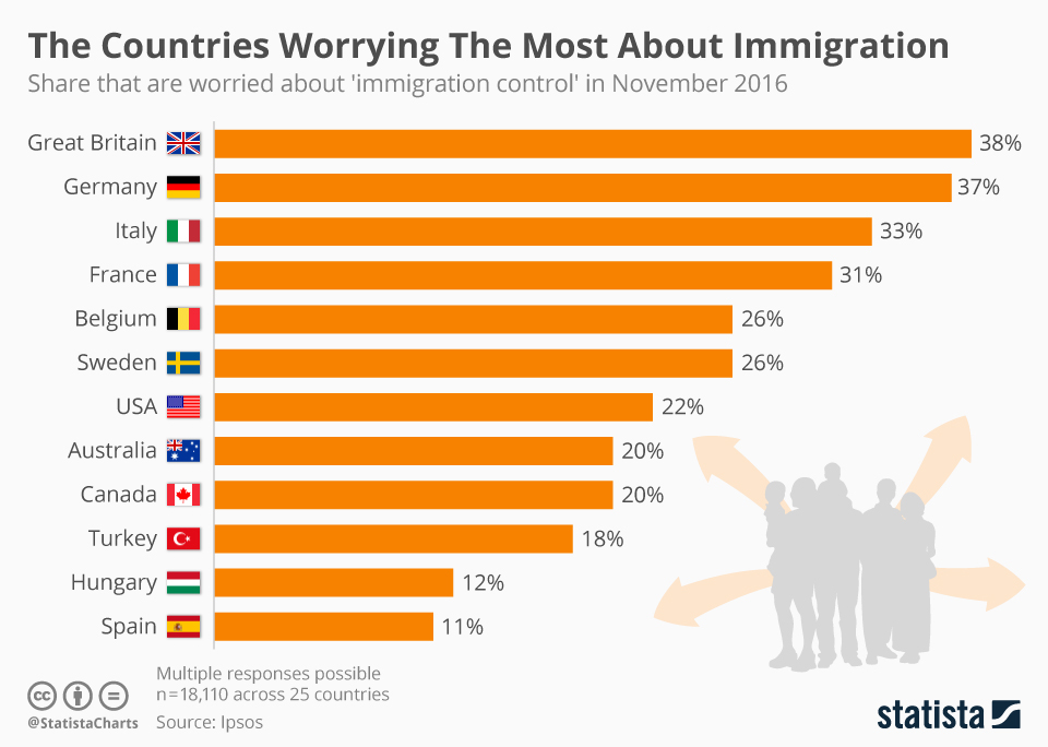 countries_worrying_the_most_about_immigration_n.jpg