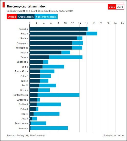 crony-capitalism-2014.jpg