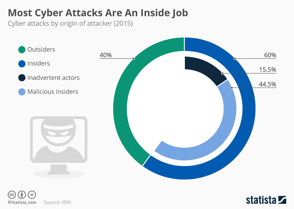 cyber_attacks.jpg