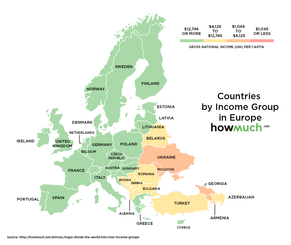 europe-by-income-group-gni.png