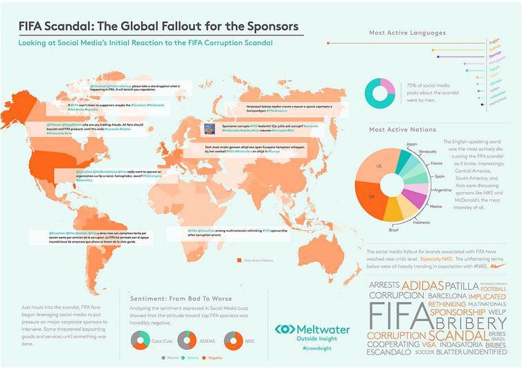 fifa-sponsors.jpg