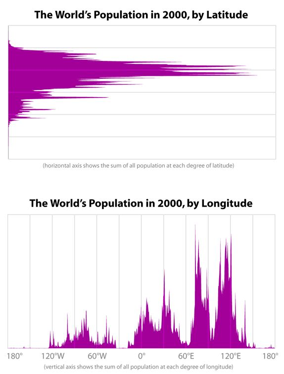 human-population-2000.JPG