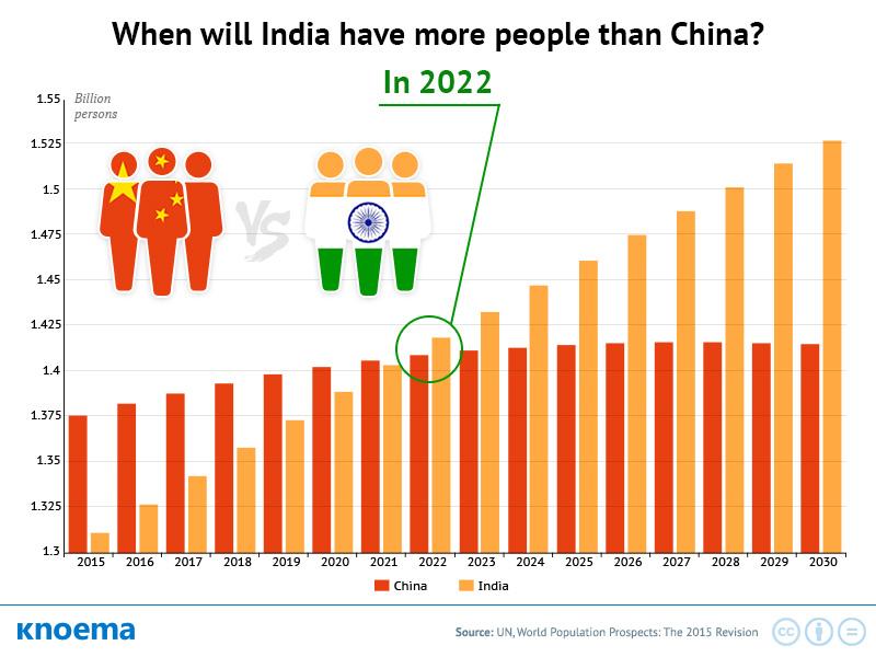 india-china-population.jpg
