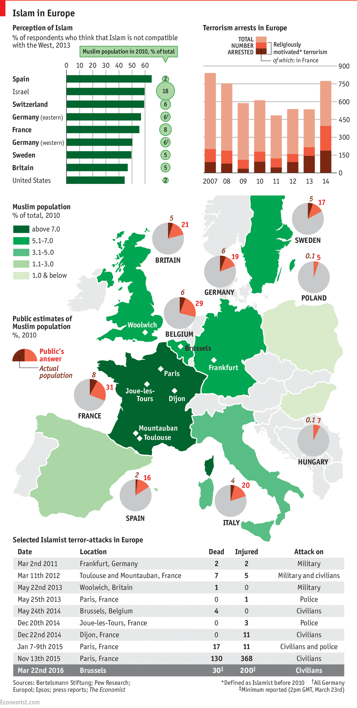 islam-percepcion-europe.png