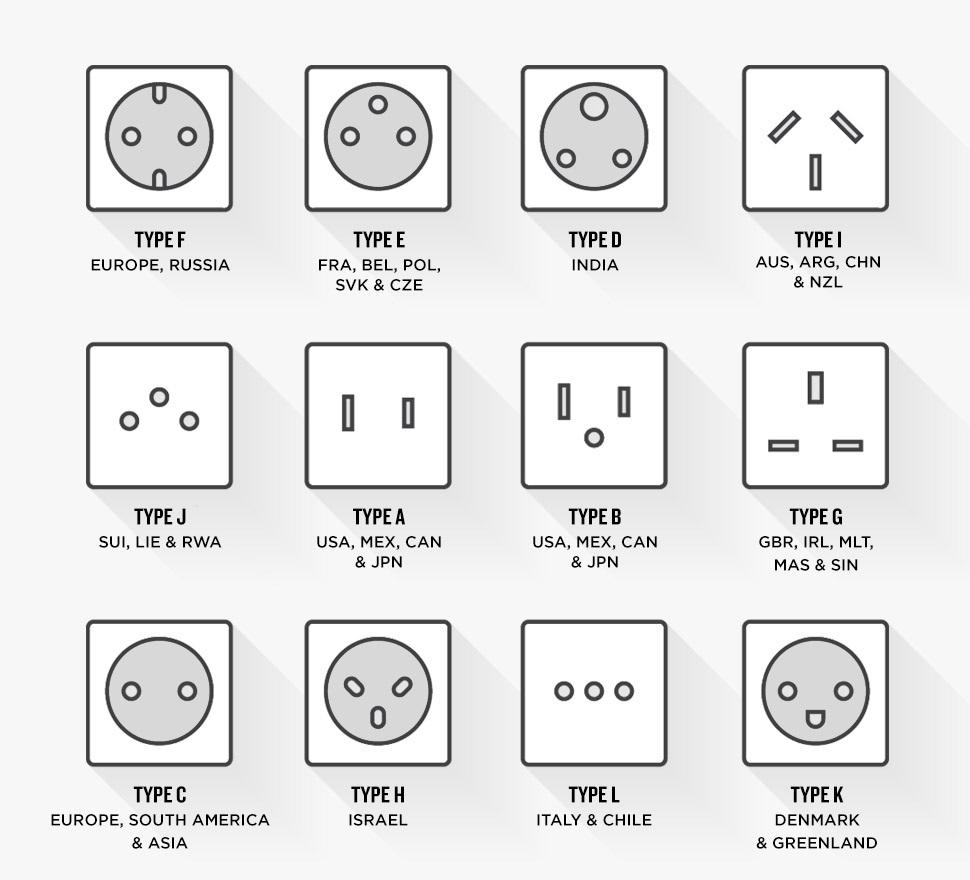 konnektortipusok.jpg