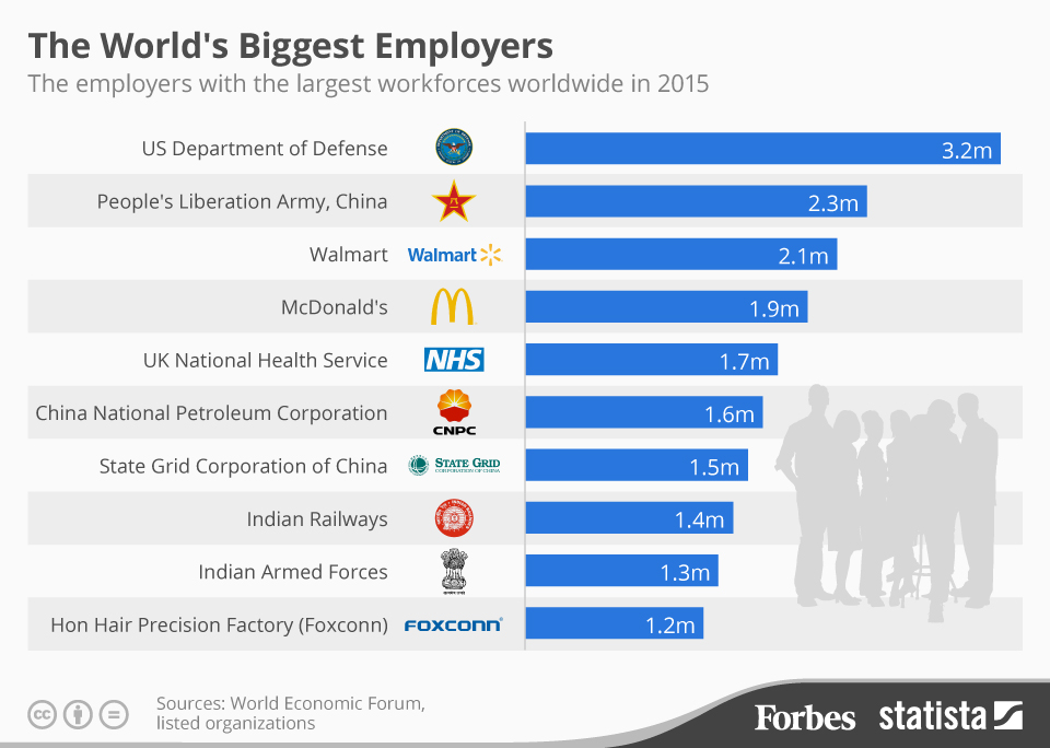 largest_employers.jpg