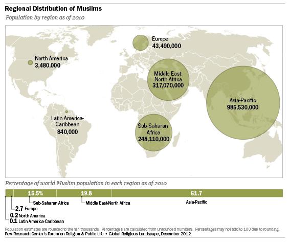 muslim_distribute.png