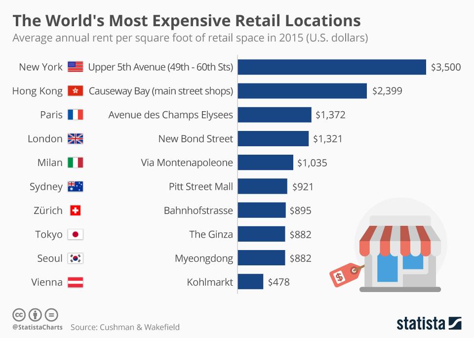 retail_locations_n.jpg