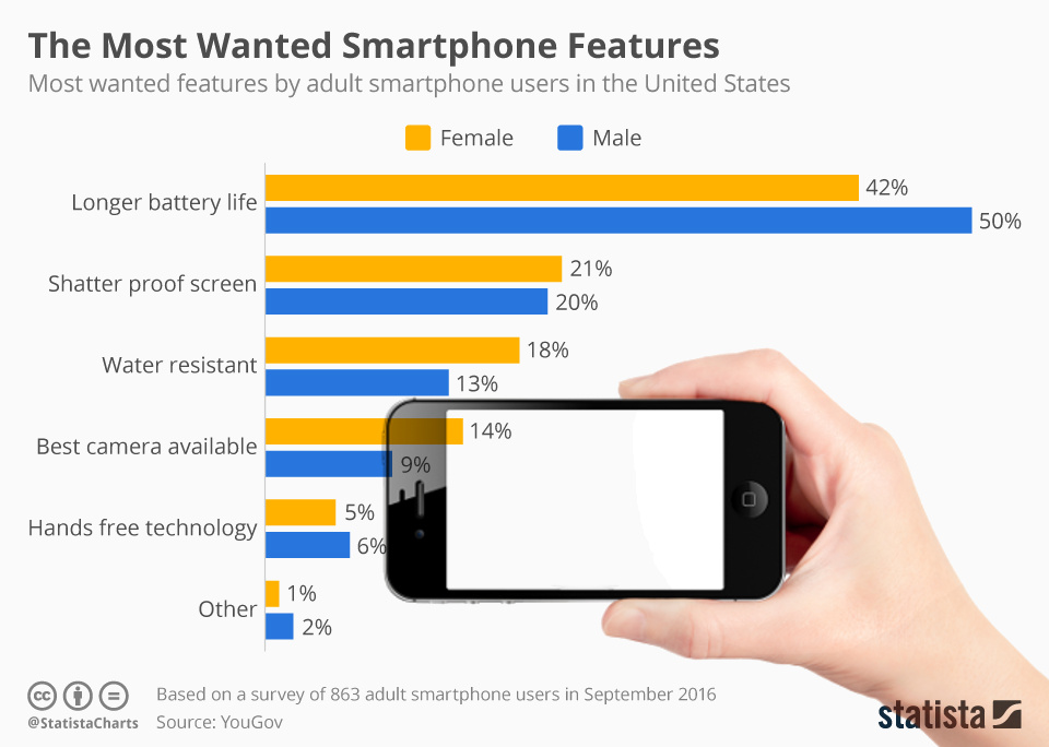 smartphone-most-wished.jpg