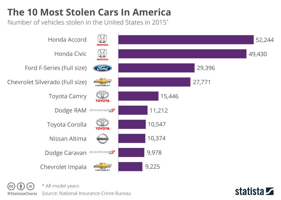 stolen-cars1.jpg