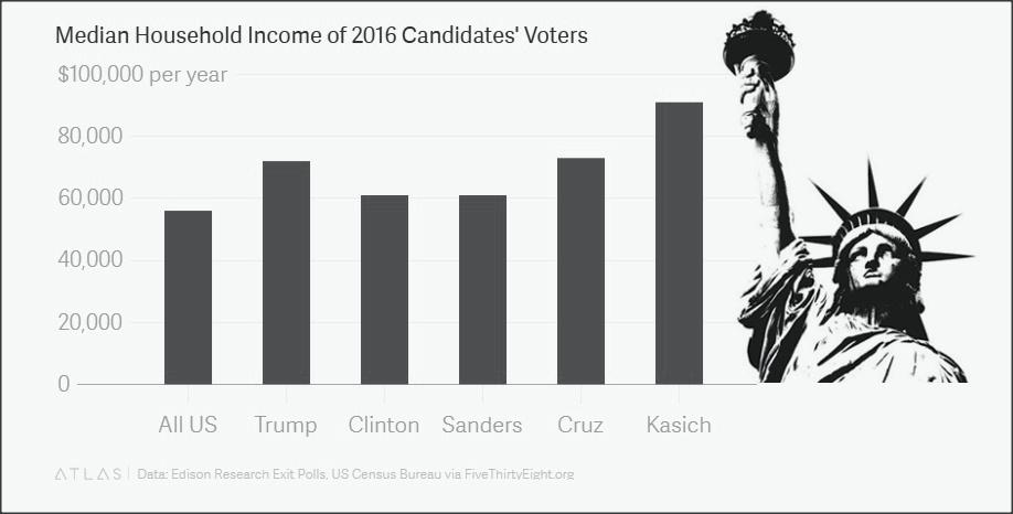 trump-voters2.jpg