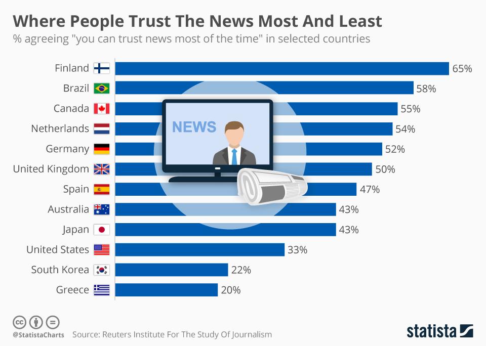 trust-fake-newsn.jpg