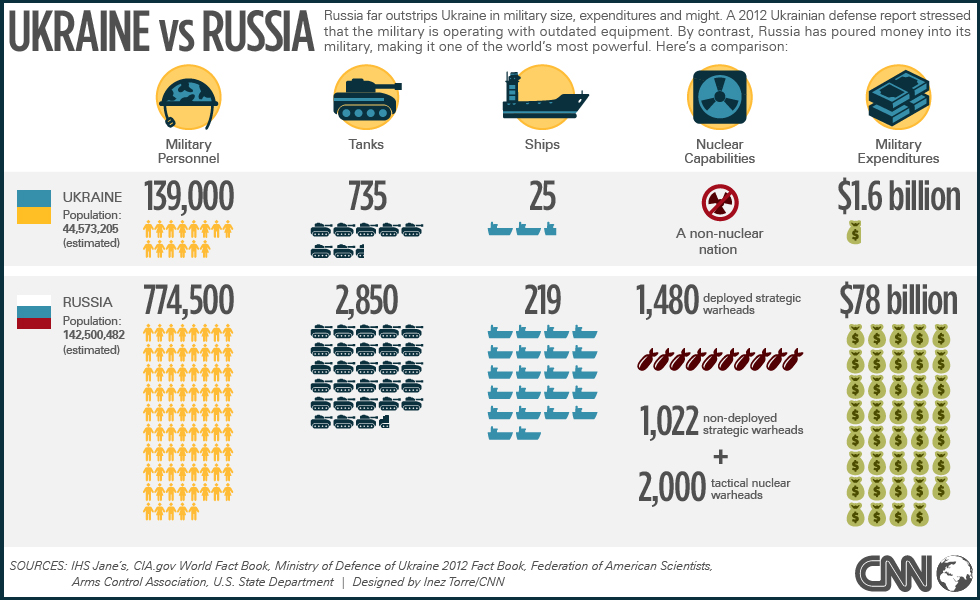 ukraine_military.jpg