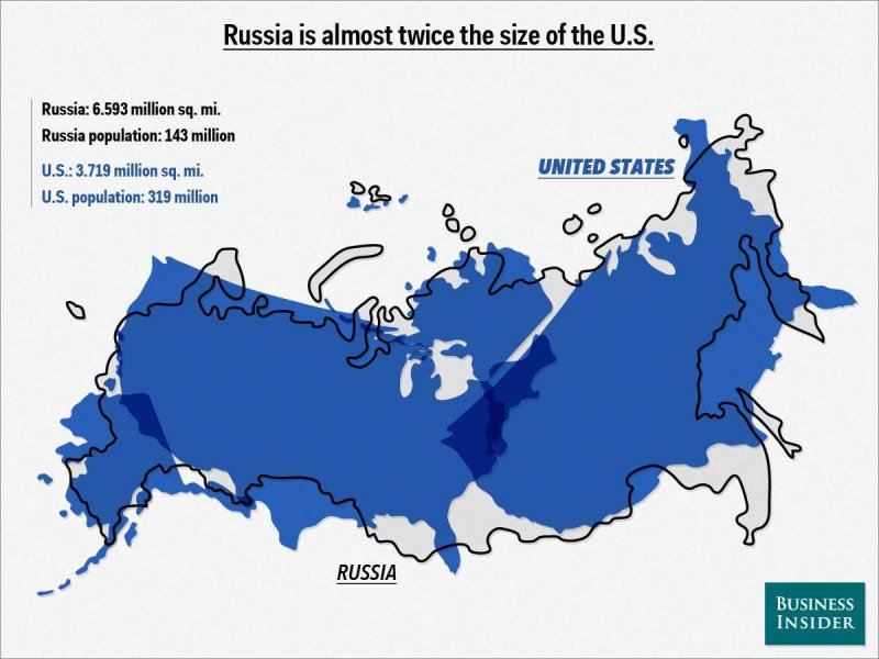 united-states-into-russia.jpg