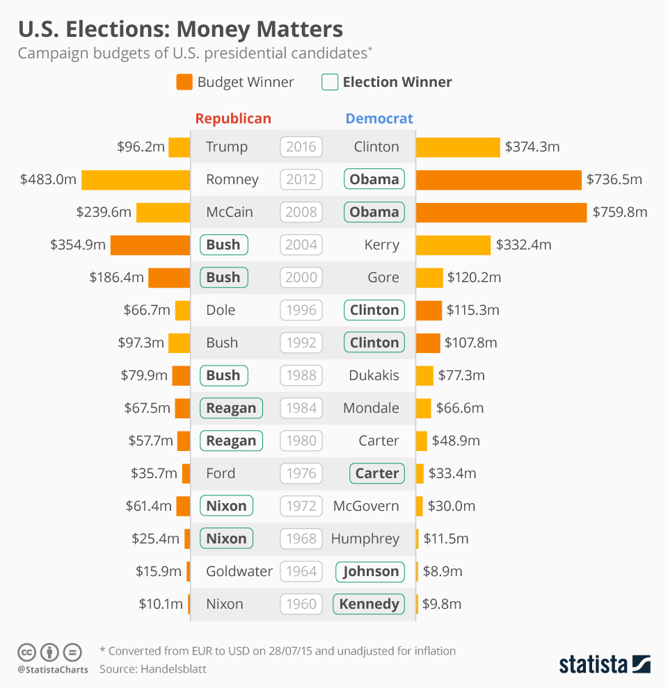 us_elections_money_matters_n.jpg