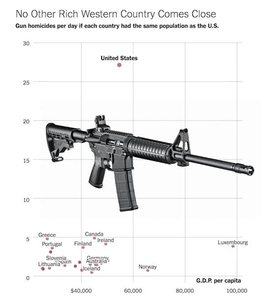 usa-gun-homicide.jpg