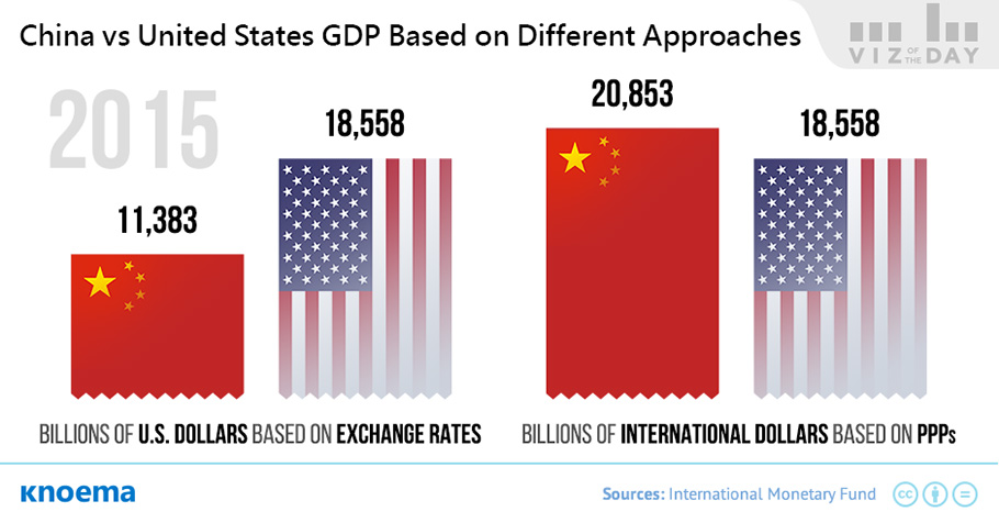 usa-vs-kina-perspective_of_gdp.jpg