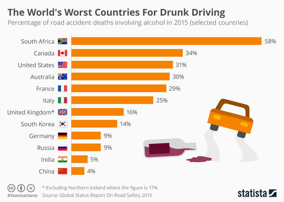 worst_countries_in_the_world_for_drunk_driving.jpg