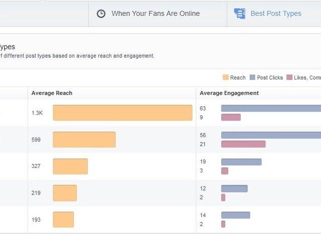 Hogyan állítsuk meg, hogy leépüljön Facebook-oldalunk?