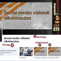 Hogyan szépítsd Facebook-oldalad? - 1. rész