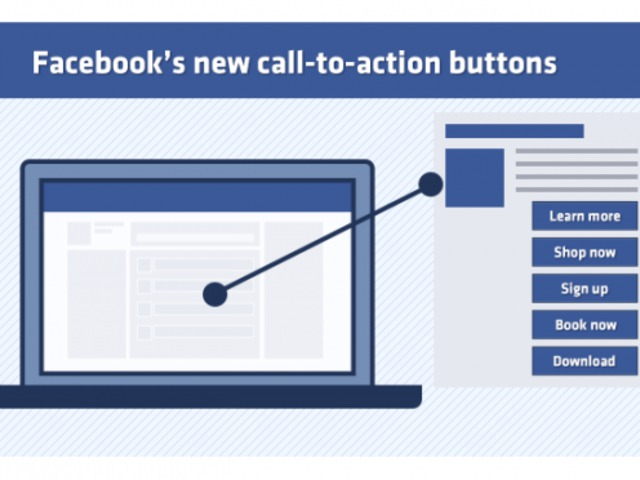 Neked már van call-to-action gombod a Facebook-on?
