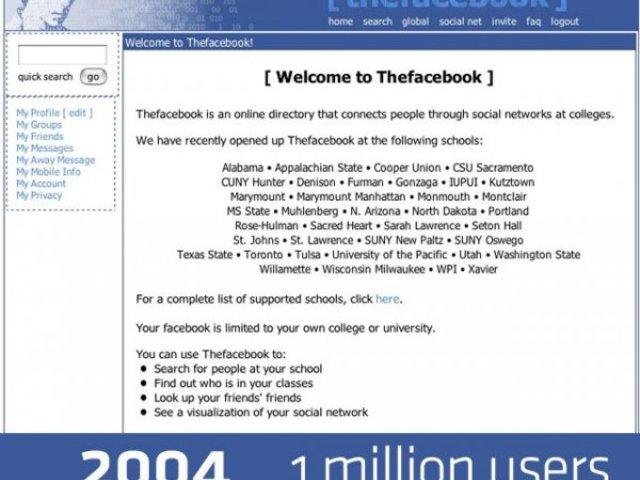 Különös Facebook tények