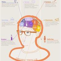 Milyen a jó közösségi média menedzser?