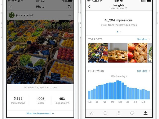 """Hogyan elemezd az Instagram sztorijaidat az """"Insight-on"""" keresztül?"""