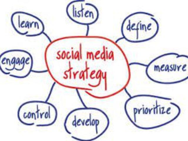 Marketing stratégia kisvállalkozóknak