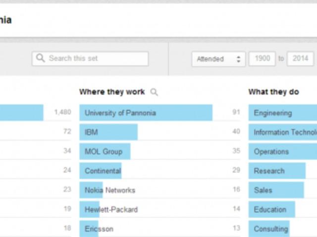 HR kutatás a LinkedIn segítségével
