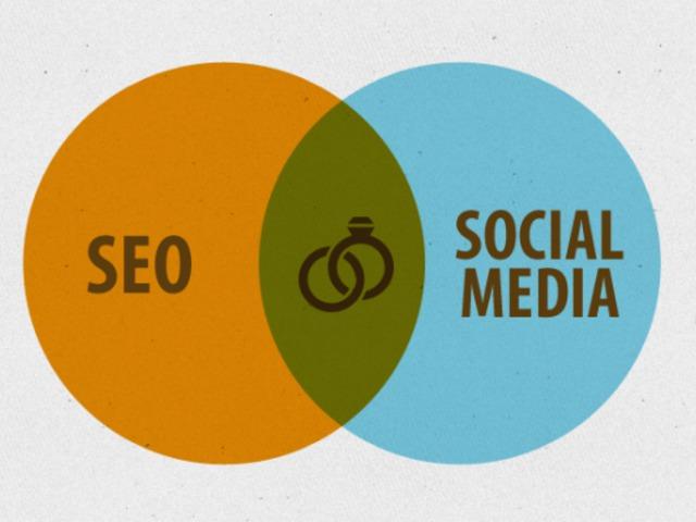Közösségi média és SEO?