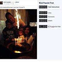 TOP3 októberi Facebook bejegyzés