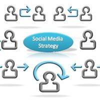 A közösségi média stratégia fontosságáról...