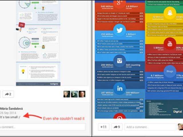 Használd ki a Google+ előnyeit!
