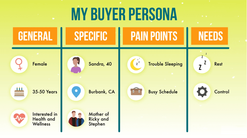 buyer-persona-800.png