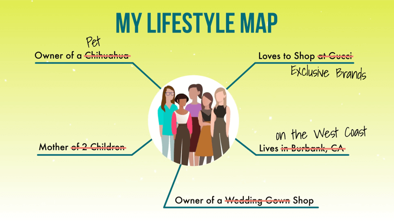 lifestyle-map-for-avatar-800.png