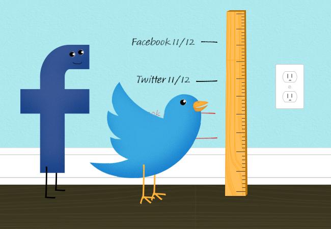 measuring_socialmedia.jpg