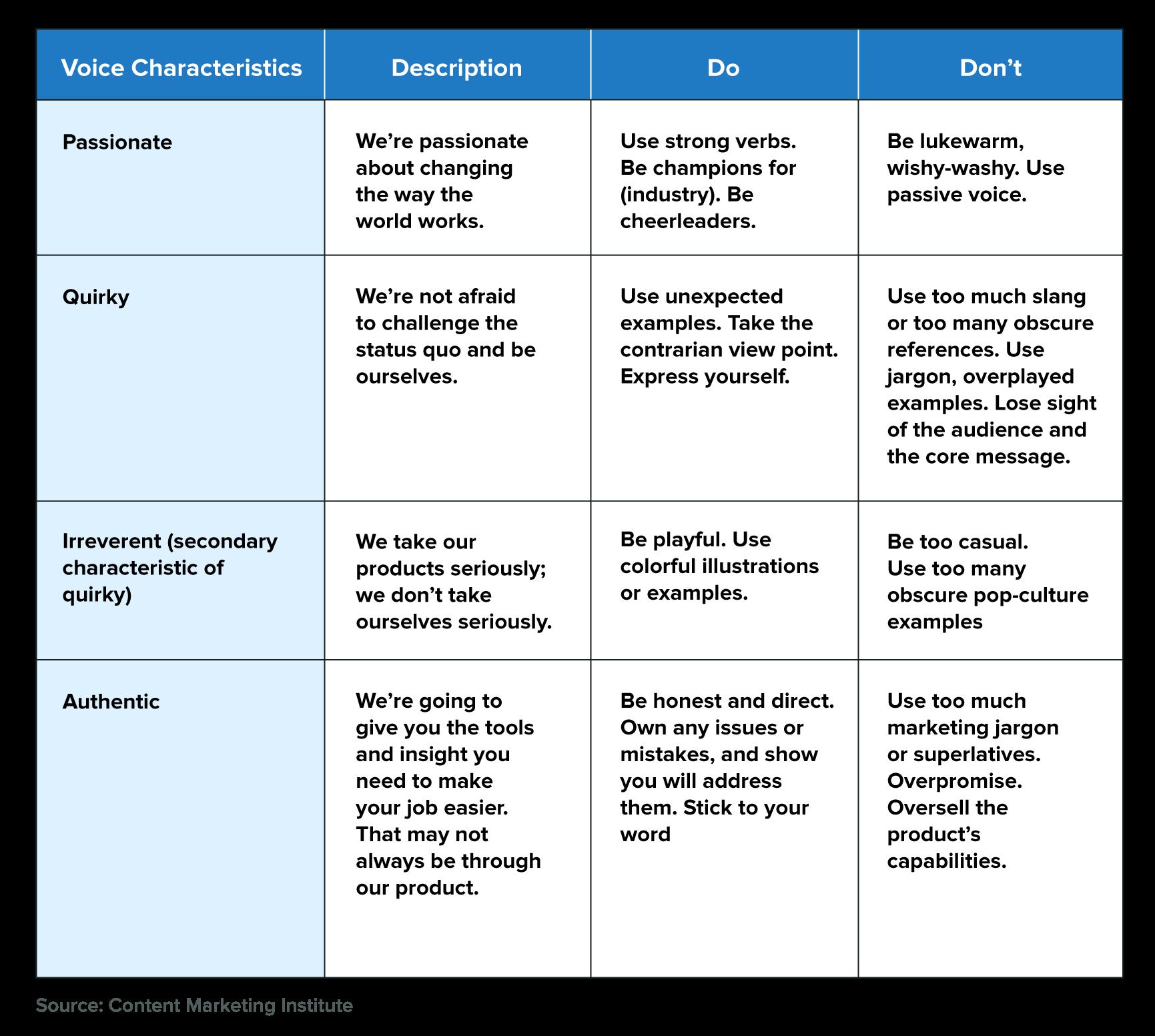 voice-characteristics_2x.png