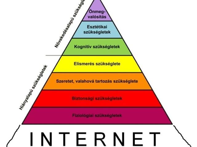 A XXI. század valóban átírta Maslow szükségletpiramisát?